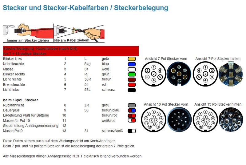 Steckerbelegung_kabelfarben